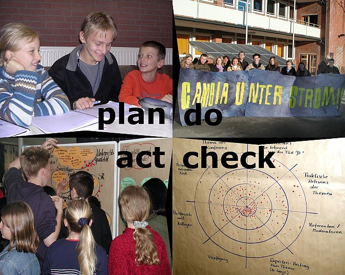 plan-do-act-check - Qualitätsmanagement
